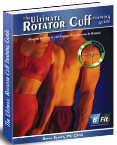 Rotator Cuff Injury Exercises